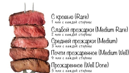 infographics-steak2