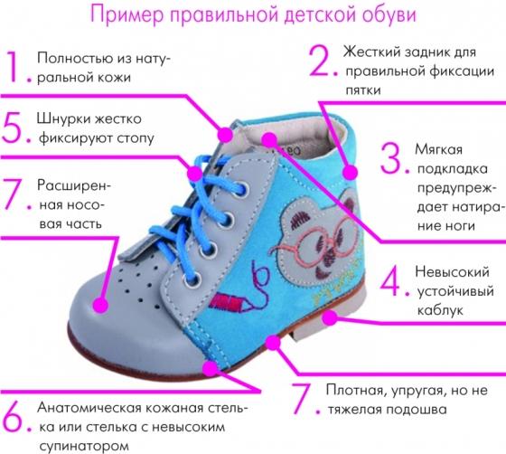kak_vibrat_obuv_dlya_rebenka2
